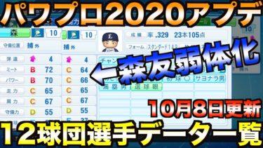 【パワプロ2020】12球団全選手能力データver.1.05(10月8日アップデート)【eBASEBALLパワフルプロ野球2020】